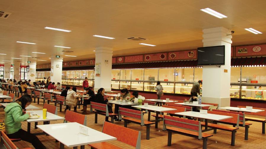 企业单位食堂餐厅管理现状分析报告